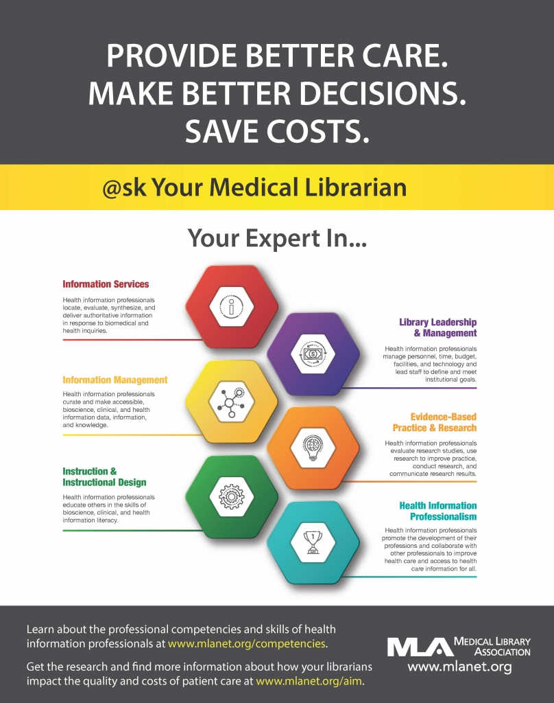 National Medical Librarian Month